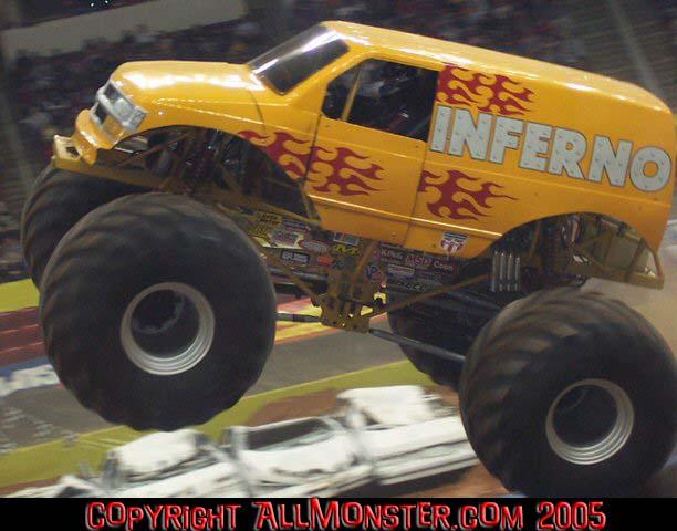 Monster Jam Las Vegas >> Raleigh North Carolina - Monster Jam - January 29, 2005 - AllMonster.com - Where Monsters Are ...